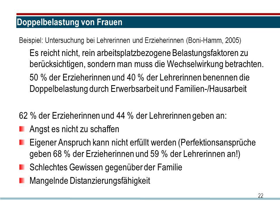 Doppelbelastung von Frauen Beispiel: Untersuchung bei Lehrerinnen und Erzieherinnen (Boni-Hamm, 2005) Es reicht nicht, rein arbeitsplatzbezogene Belas
