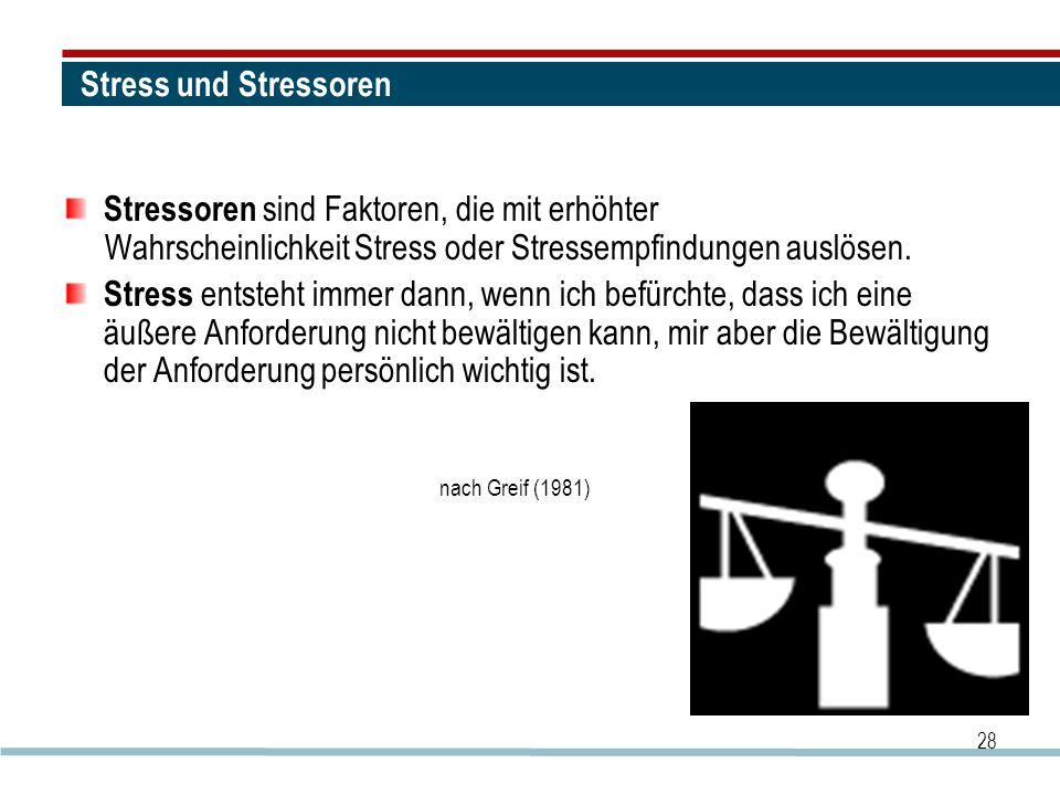 28 Stress und Stressoren Stressoren sind Faktoren, die mit erhöhter Wahrscheinlichkeit Stress oder Stressempfindungen auslösen. Stress entsteht immer