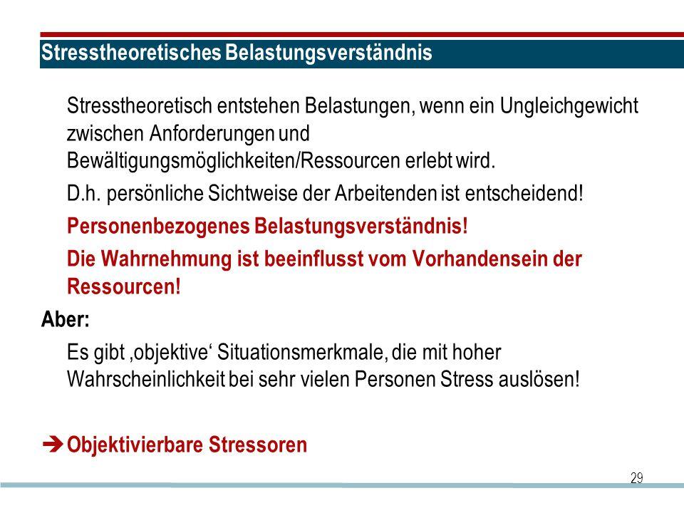 29 Stresstheoretisches Belastungsverständnis Stresstheoretisch entstehen Belastungen, wenn ein Ungleichgewicht zwischen Anforderungen und Bewältigungs