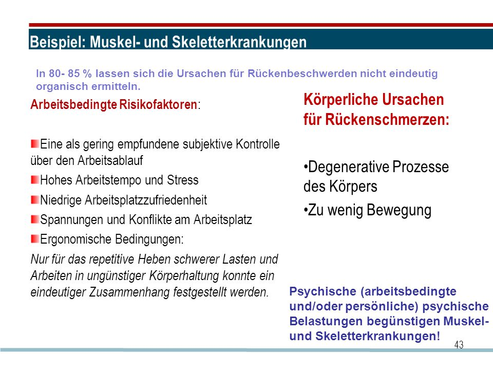 Beispiel: Muskel- und Skeletterkrankungen Arbeitsbedingte Risikofaktoren : Eine als gering empfundene subjektive Kontrolle über den Arbeitsablauf Hohe