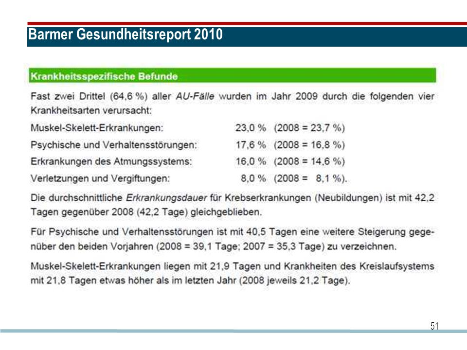Barmer Gesundheitsreport 2010 51