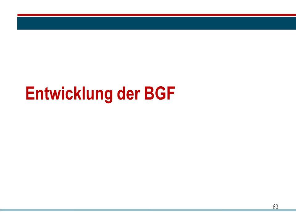 Entwicklung der BGF 63