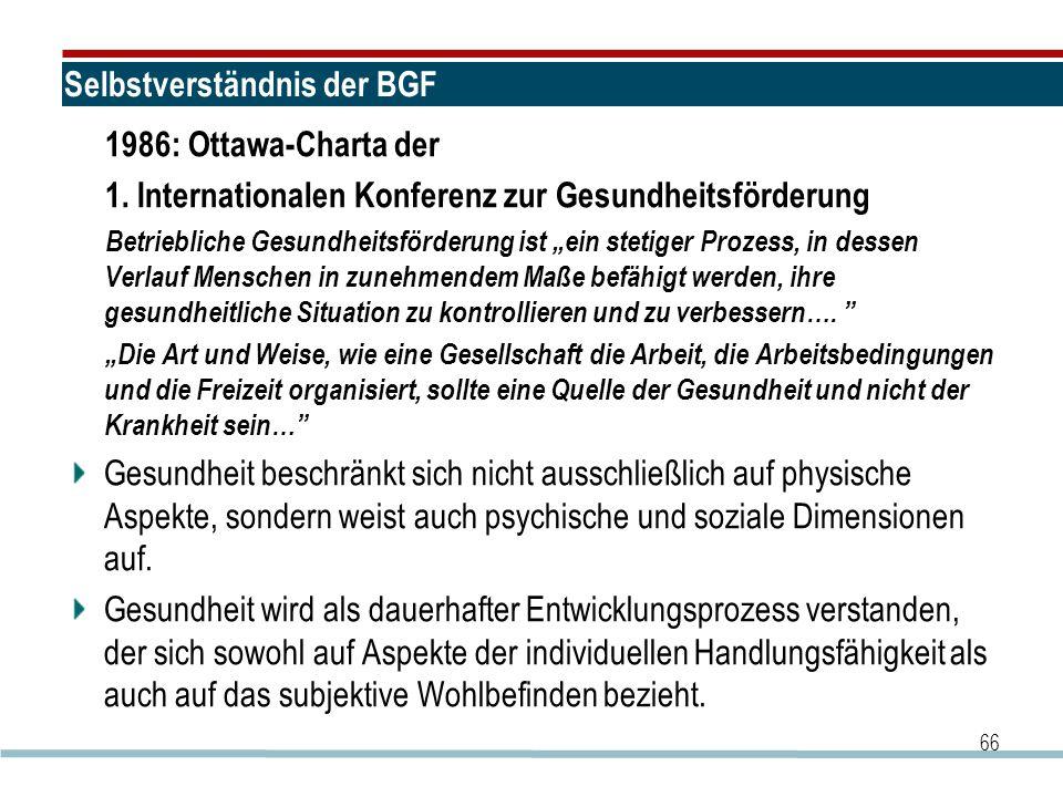 """66 Selbstverständnis der BGF 1986: Ottawa-Charta der 1. Internationalen Konferenz zur Gesundheitsförderung Betriebliche Gesundheitsförderung ist """"ein"""