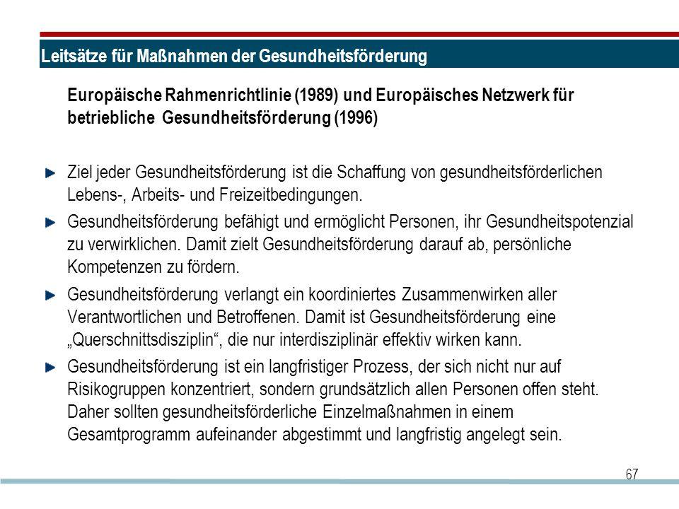 Leitsätze für Maßnahmen der Gesundheitsförderung Europäische Rahmenrichtlinie (1989) und Europäisches Netzwerk für betriebliche Gesundheitsförderung (