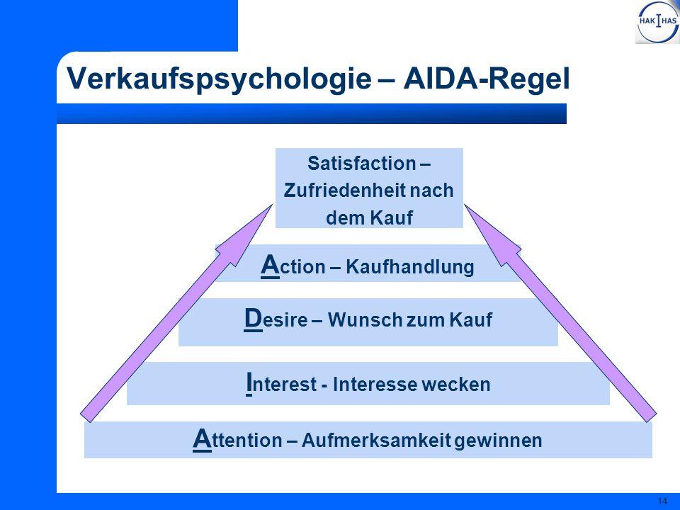 14 Verkaufspsychologie – AIDA-Regel A ttention – Aufmerksamkeit gewinnen I nterest - Interesse wecken D esire – Wunsch zum Kauf A ction – Kaufhandlung