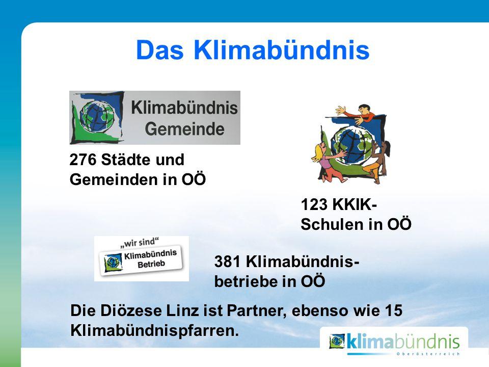 Das Klimabündnis 381 Klimabündnis- betriebe in OÖ 123 KKIK- Schulen in OÖ 276 Städte und Gemeinden in OÖ Die Diözese Linz ist Partner, ebenso wie 15 Klimabündnispfarren.