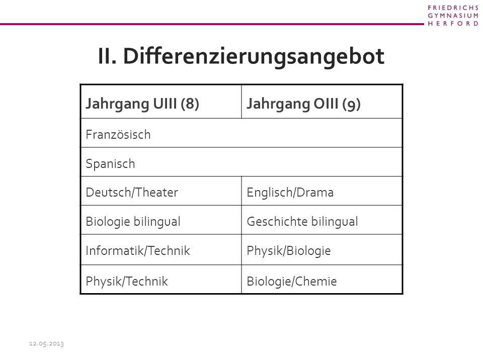 II. Differenzierungsangebot Jahrgang UIII (8)Jahrgang OIII (9) Französisch Spanisch Deutsch/TheaterEnglisch/Drama Biologie bilingualGeschichte bilingu