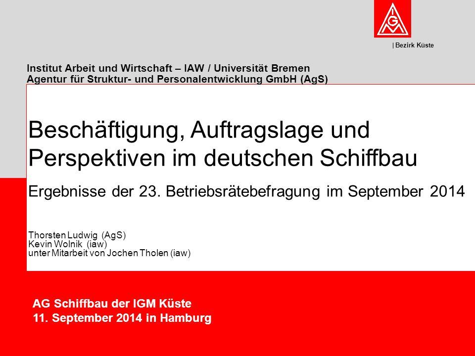 Bezirk Küste Institut Arbeit und Wirtschaft – IAW / Universität Bremen Agentur für Struktur- und Personalentwicklung GmbH (AgS) Beschäftigung, Auftrag