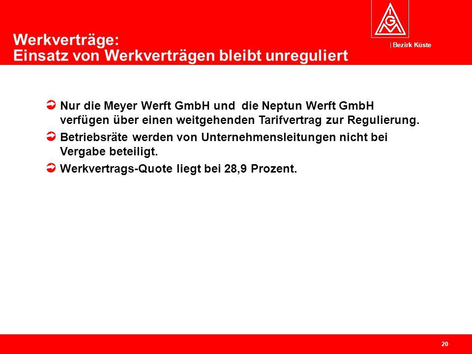Bezirk Küste 20 Werkverträge: Einsatz von Werkverträgen bleibt unreguliert Nur die Meyer Werft GmbH und die Neptun Werft GmbH verfügen über einen weit