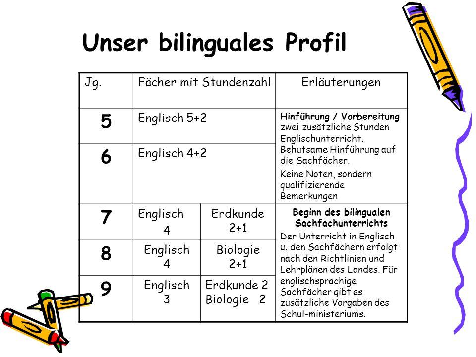Unser bilinguales Profil Jg.Fächer mit StundenzahlErläuterungen 5 Englisch 5+2 Hinführung / Vorbereitung zwei zusätzliche Stunden Englischunterricht.