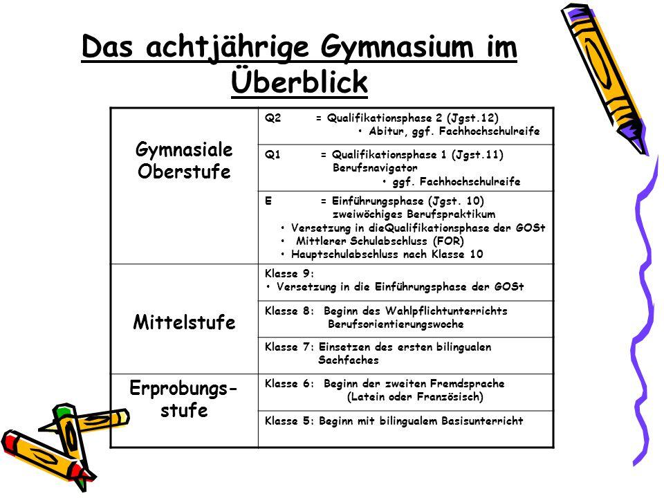 Das achtjährige Gymnasium im Überblick Gymnasiale Oberstufe Q2 = Qualifikationsphase 2 (Jgst.12) Abitur, ggf. Fachhochschulreife Q1 = Qualifikationsph