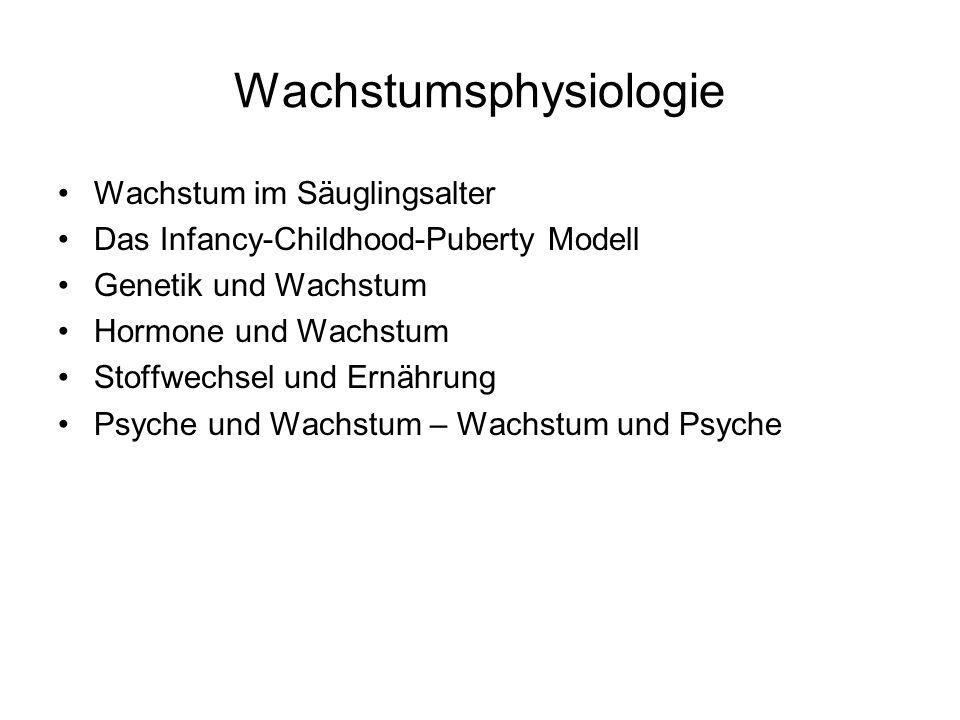 Wachstumsphysiologie Wachstum im Säuglingsalter Das Infancy-Childhood-Puberty Modell Genetik und Wachstum Hormone und Wachstum Stoffwechsel und Ernähr