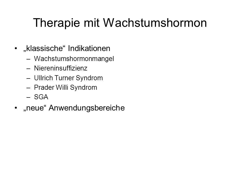 """Therapie mit Wachstumshormon """"klassische"""" Indikationen –Wachstumshormonmangel –Niereninsuffizienz –Ullrich Turner Syndrom –Prader Willi Syndrom –SGA """""""
