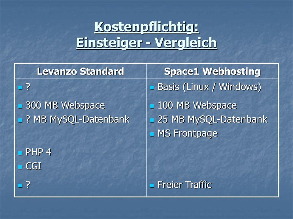 Kostenpflichtig: Einsteiger - Vergleich Levanzo Standard Space1 Webhosting .