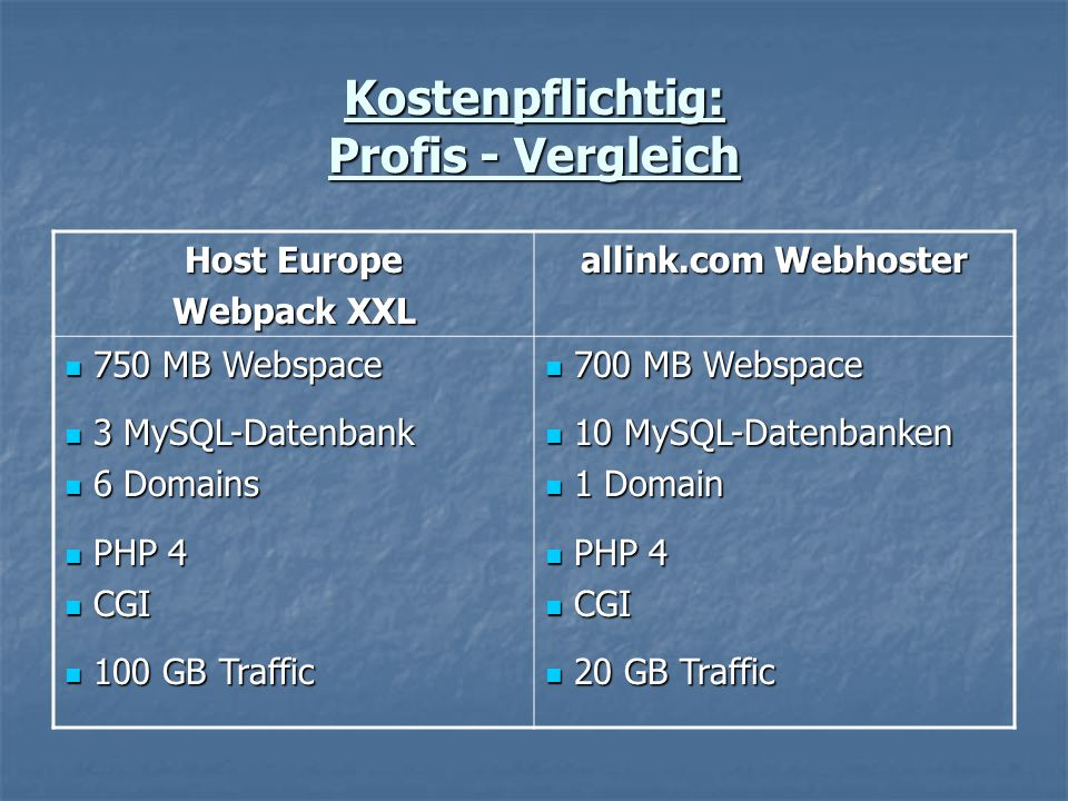 Kostenpflichtig: Profis - Vergleich Host Europe Webpack XXL allink.com Webhoster 750 MB Webspace 750 MB Webspace 3 MySQL-Datenbank 3 MySQL-Datenbank 6 Domains 6 Domains PHP 4 PHP 4 CGI CGI 100 GB Traffic 100 GB Traffic 700 MB Webspace 700 MB Webspace 10 MySQL-Datenbanken 10 MySQL-Datenbanken 1 Domain 1 Domain PHP 4 PHP 4 CGI CGI 20 GB Traffic 20 GB Traffic