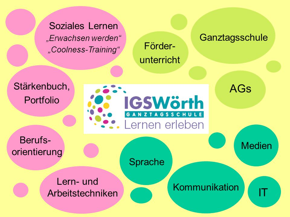"""Ganztagsschule Kommunikation AGs Förder- unterricht Soziales Lernen """"Erwachsen werden"""" """"Coolness-Training"""" Medien Sprache Stärkenbuch, Portfolio IT Le"""