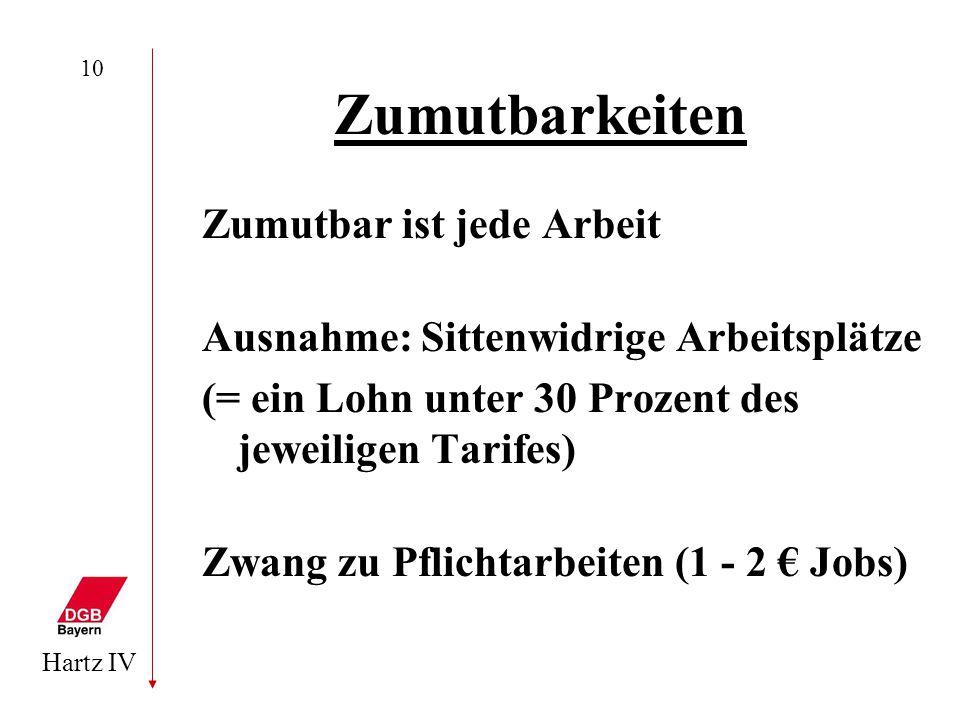 Hartz IV 10 Zumutbarkeiten Zumutbar ist jede Arbeit Ausnahme: Sittenwidrige Arbeitsplätze (= ein Lohn unter 30 Prozent des jeweiligen Tarifes) Zwang z