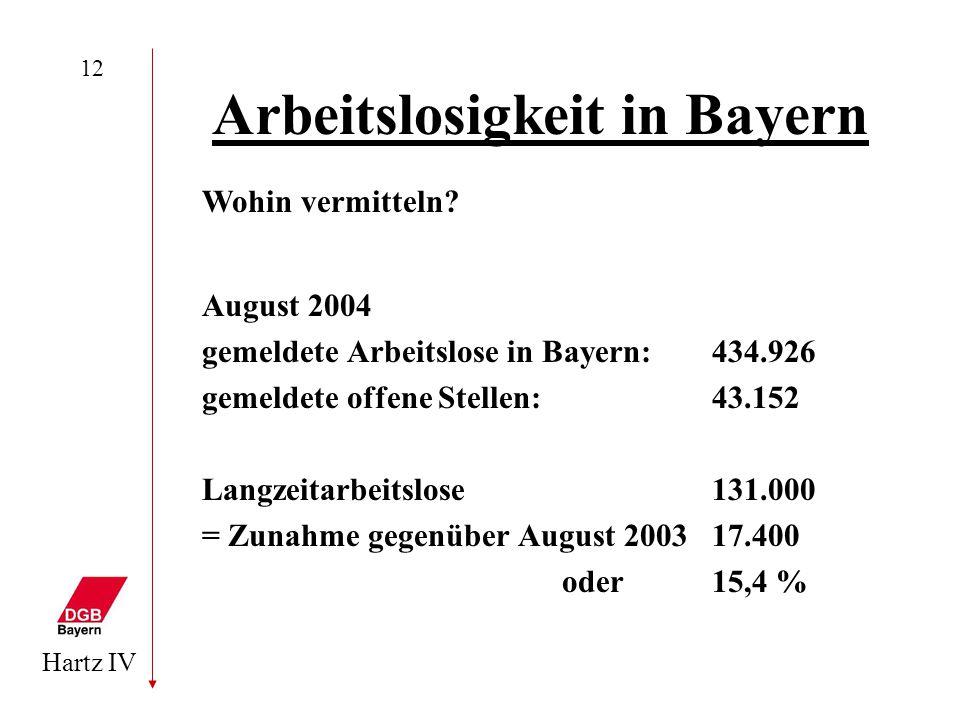 Hartz IV 12 Arbeitslosigkeit in Bayern August 2004 gemeldete Arbeitslose in Bayern: 434.926 gemeldete offene Stellen:43.152 Langzeitarbeitslose131.000