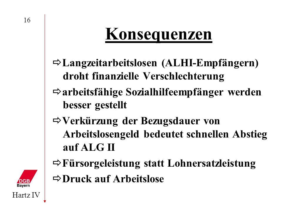 Hartz IV 16 Konsequenzen  Langzeitarbeitslosen (ALHI-Empfängern) droht finanzielle Verschlechterung  arbeitsfähige Sozialhilfeempfänger werden besse