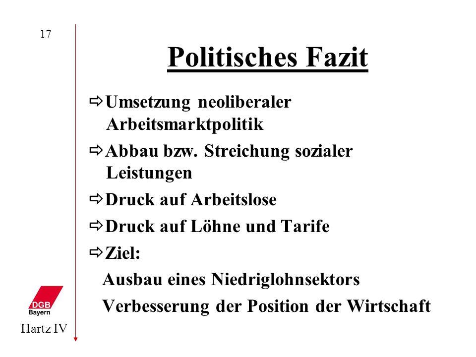 Hartz IV 17 Politisches Fazit  Umsetzung neoliberaler Arbeitsmarktpolitik  Abbau bzw. Streichung sozialer Leistungen  Druck auf Arbeitslose  Druck