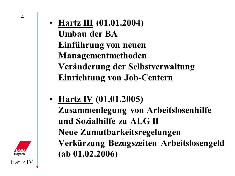 Hartz IV 4 Hartz III (01.01.2004) Umbau der BA Einführung von neuen Managementmethoden Veränderung der Selbstverwaltung Einrichtung von Job-Centern Ha