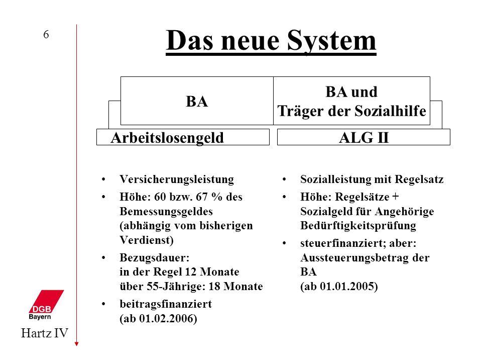 Hartz IV 6 Das neue System Versicherungsleistung Höhe: 60 bzw. 67 % des Bemessungsgeldes (abhängig vom bisherigen Verdienst) Bezugsdauer: in der Regel