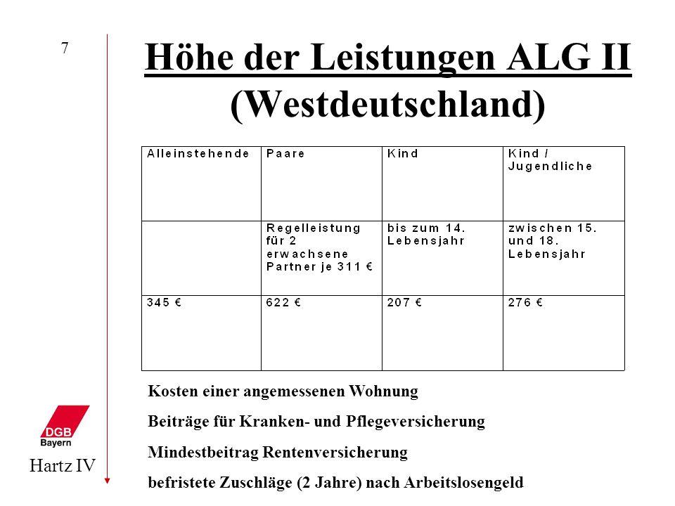 Hartz IV 7 Höhe der Leistungen ALG II (Westdeutschland) Kosten einer angemessenen Wohnung Beiträge für Kranken- und Pflegeversicherung Mindestbeitrag