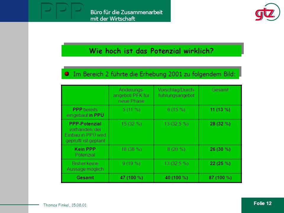 Folie 12 PPP Büro für die Zusammenarbeit mit der Wirtschaft Thomas Finkel, 15.08.01 Wie hoch ist das Potenzial wirklich? Im Bereich 2 führte die Erheb