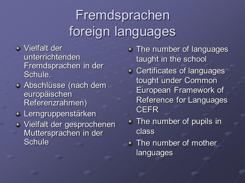 Fremdsprachen foreign languages Vielfalt der unterrichtenden Fremdsprachen in der Schule. Abschlüsse (nach dem europäischen Referenzrahmen) Lerngruppe