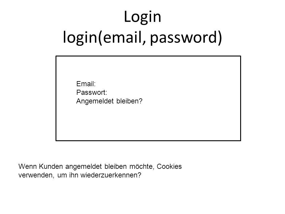 Login login(email, password) Email: Passwort: Angemeldet bleiben.