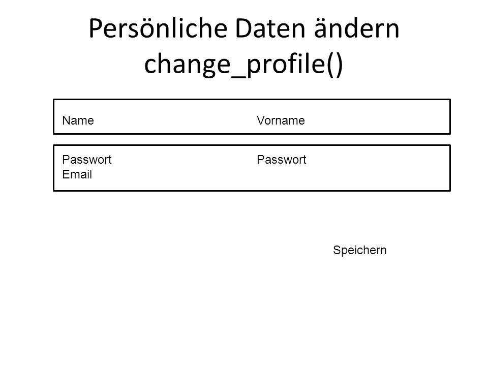 Persönliche Daten ändern change_profile() NameVorname Passwort Email Passwort Speichern