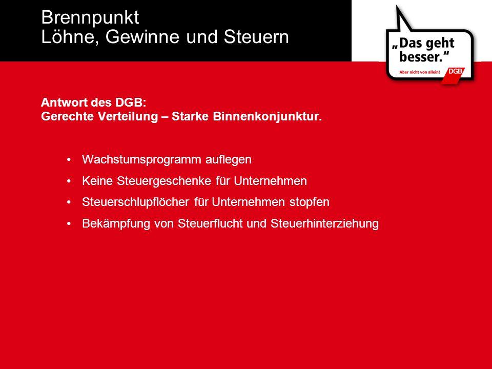 Brennpunkt Löhne, Gewinne und Steuern Antwort des DGB: Gerechte Verteilung – Starke Binnenkonjunktur.