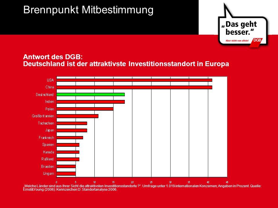 """Brennpunkt Mitbestimmung Antwort des DGB: Deutschland ist der attraktivste Investitionsstandort in Europa """"Welche Länder sind aus Ihrer Sicht die attraktivsten Investitionsstandorte ."""