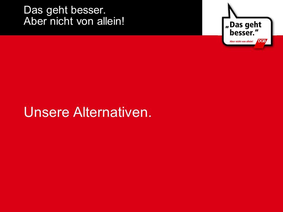 """Brennpunkt Mitbestimmung Antwort des DGB: Deutschland ist der attraktivste Investitionsstandort in Europa """"Welche Länder sind aus Ihrer Sicht die attraktivsten Investitionsstandorte ? ."""