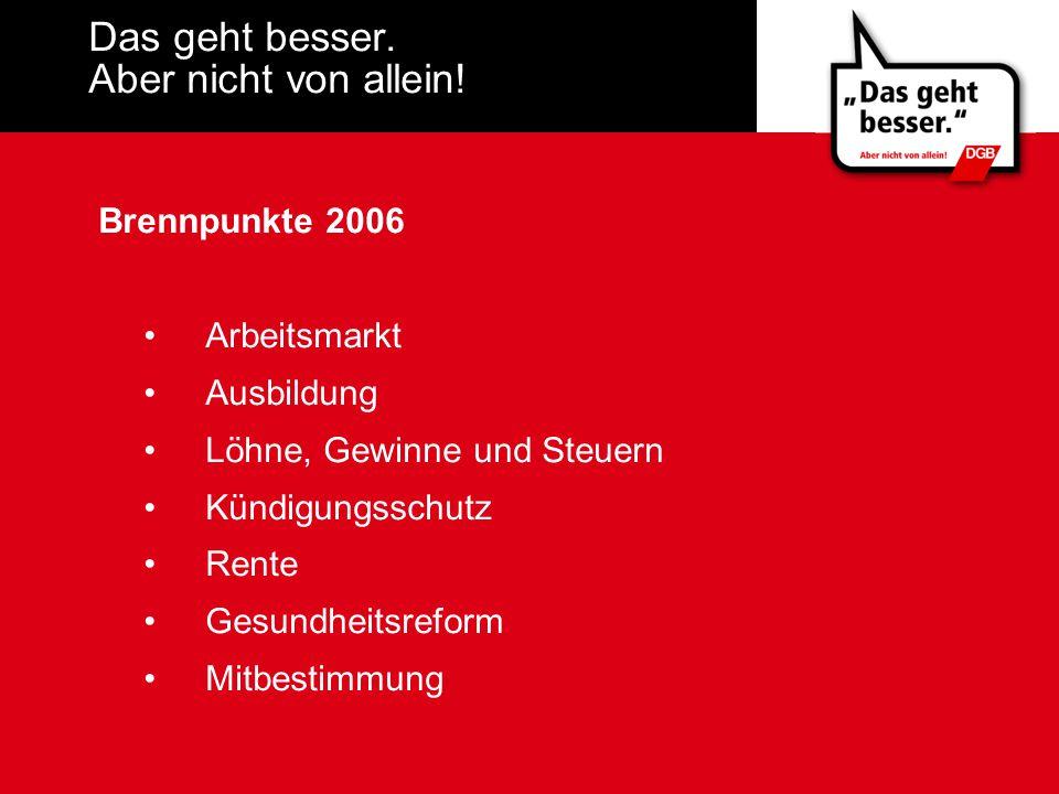 Lohnentwicklung Tendenz: Realeinkommensverluste 2005: Arbeitnehmerentgelte minus 7,5 Mrd.