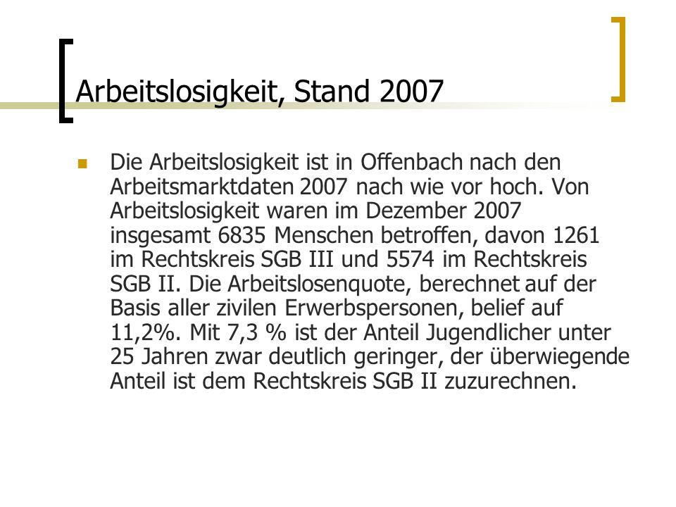 Arbeitslosigkeit, Stand 2007 Die Arbeitslosigkeit ist in Offenbach nach den Arbeitsmarktdaten 2007 nach wie vor hoch.