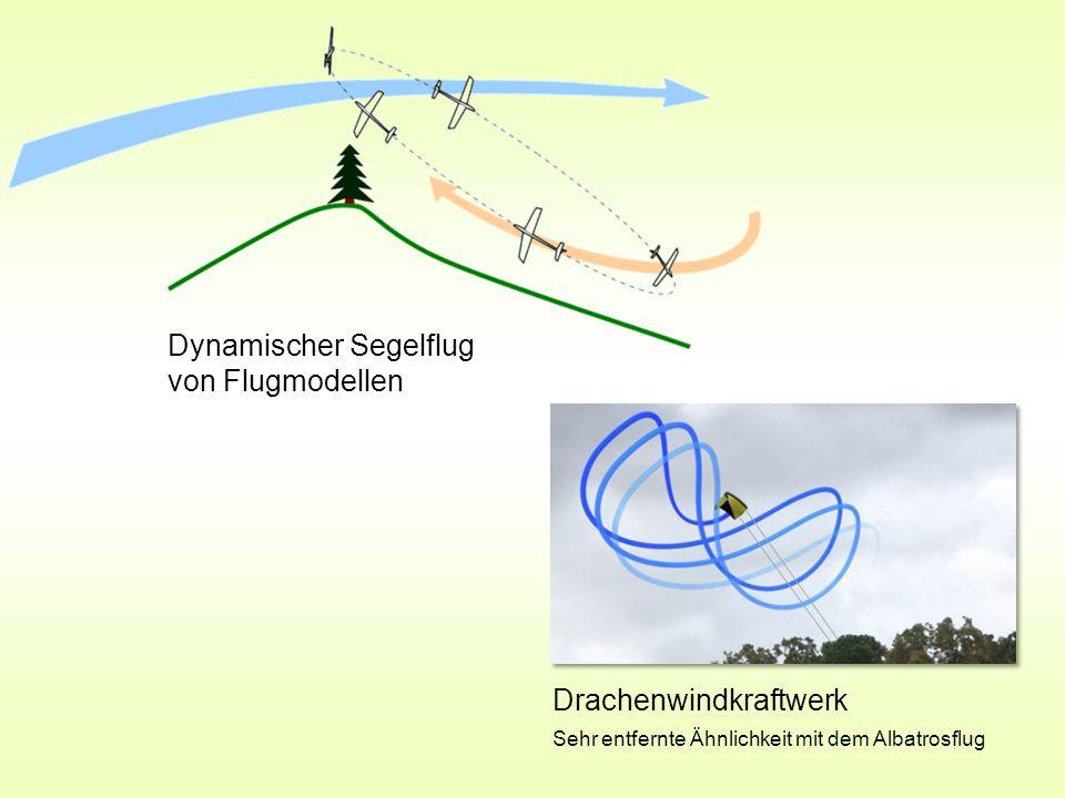 Dynamischer Segelflug von Flugmodellen Sehr entfernte Ähnlichkeit mit dem Albatrosflug Drachenwindkraftwerk