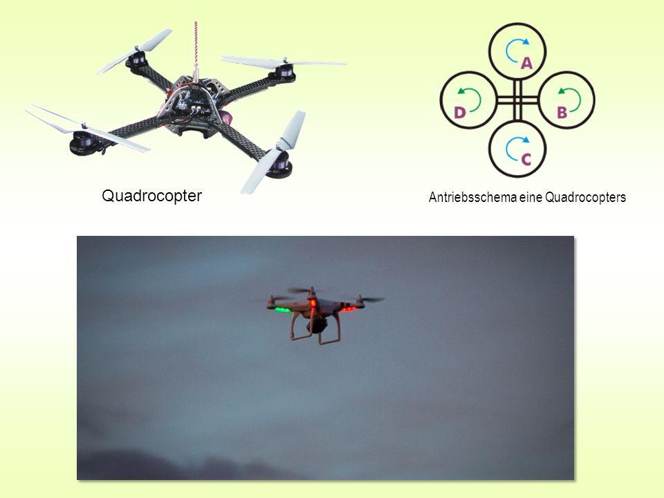 Antriebsschema eine Quadrocopters Quadrocopter