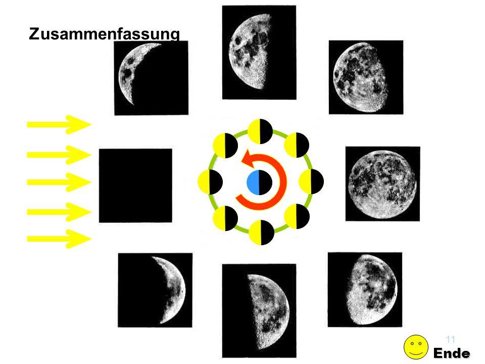 Kap.13 Optik10 Einzelne Phasen