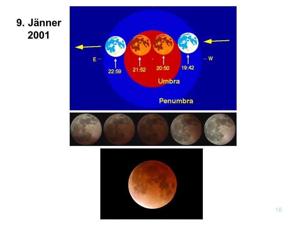 Kap.13 Optik15 Mondfinsternis Erdschatten totale Mondfinsternis partielle Mondfinsternis