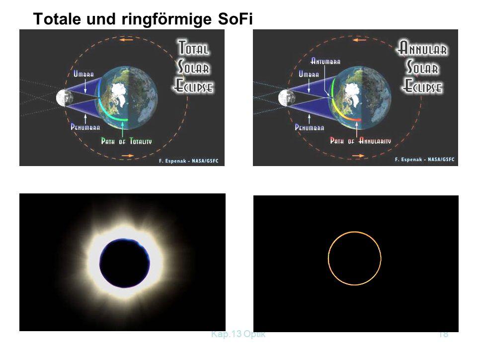 Kap.13 Optik17 Sonnenfinsternis totale SoFi ringförmige SoFi partielle SoFi