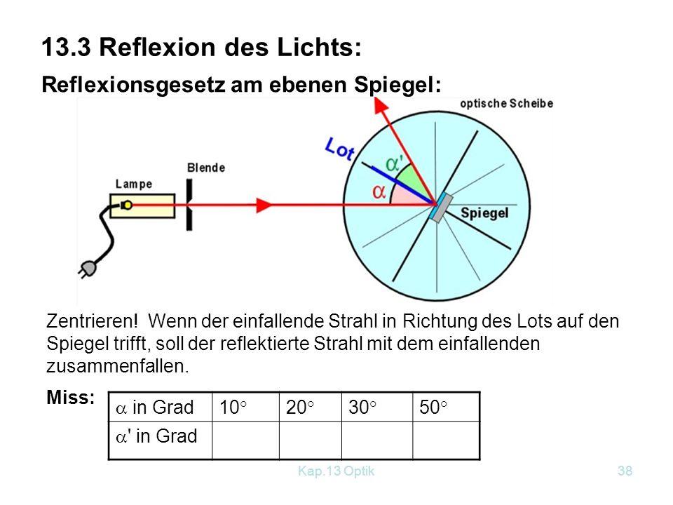 Kap.13 Optik37 13.3 Reflexion des Lichts: Reflexionsgesetz am ebenen Spiegel: Die Linse +50 wird etwa 13cm vor der Experimen- tierleuchte aufgestellt.