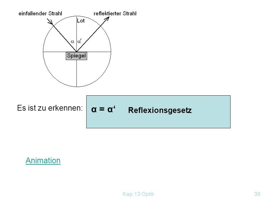 Kap.13 Optik38 13.3 Reflexion des Lichts:  in Grad 10°20°30°50°  in Grad Reflexionsgesetz am ebenen Spiegel: Zentrieren.