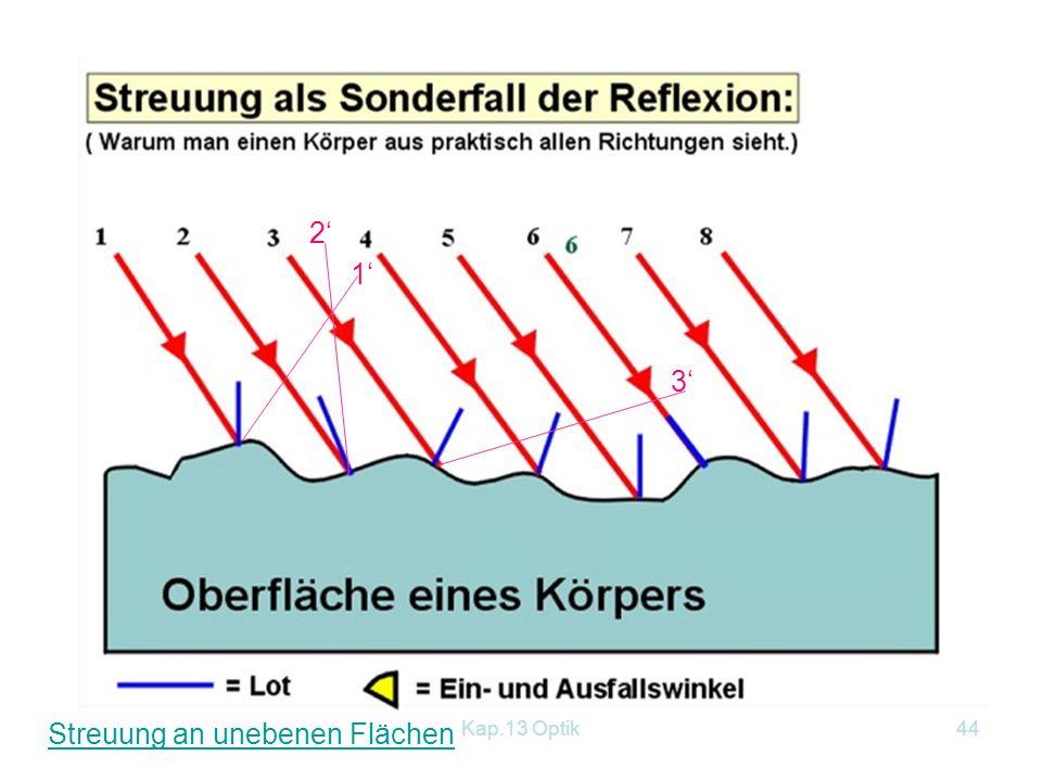 Kap.13 Optik43 Anwendung ebener Spiegel: Rückspiegel bei Fahrzeugen, Katzenaugen Periskop (Grabenspiegel) Wo tritt Reflexion auf.
