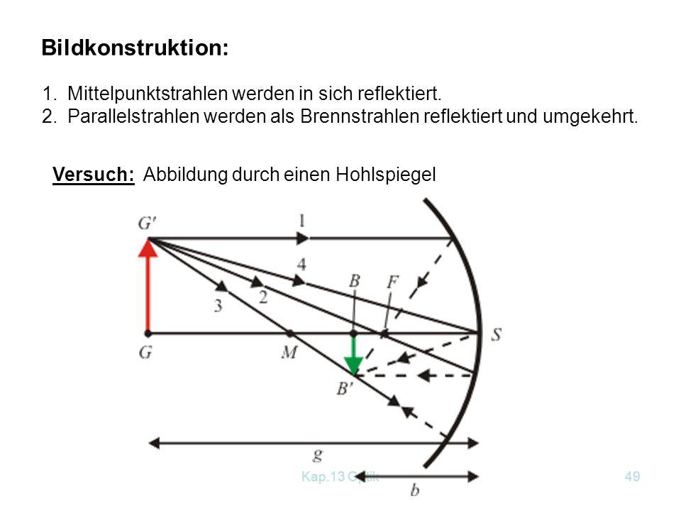 Kap.13 Optik48 Bildkonstruktion: 1.Mittelpunktstrahlen werden in sich reflektiert.