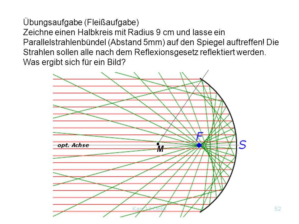 Kap.13 Optik51 Anwendung des Hohlspiegels: ( Lies B.