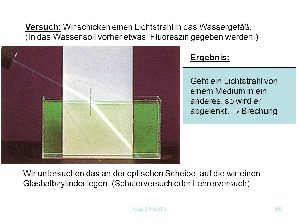 Kap.13 Optik57 13.4 Brechung des Lichts Versuch: Münze am Boden eines Gefäßes.
