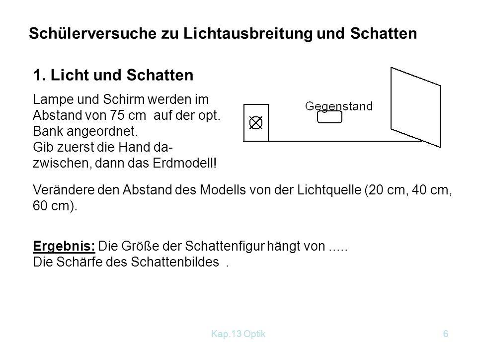 Kap.13 Optik5 Versuch zu Lichtausbreitung Gefaltetes Blatt zur Lichtquelle hin; Begrenzungslinien des Lichtbündels einzeichnen Einmal mit 20mm Kreisblende, das 2.