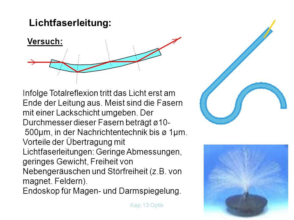 Kap.13 Optik67 Fata Morgana = Luftspiegelung Beispiel: heißer Asphalt auf einer Straßenkuppe.
