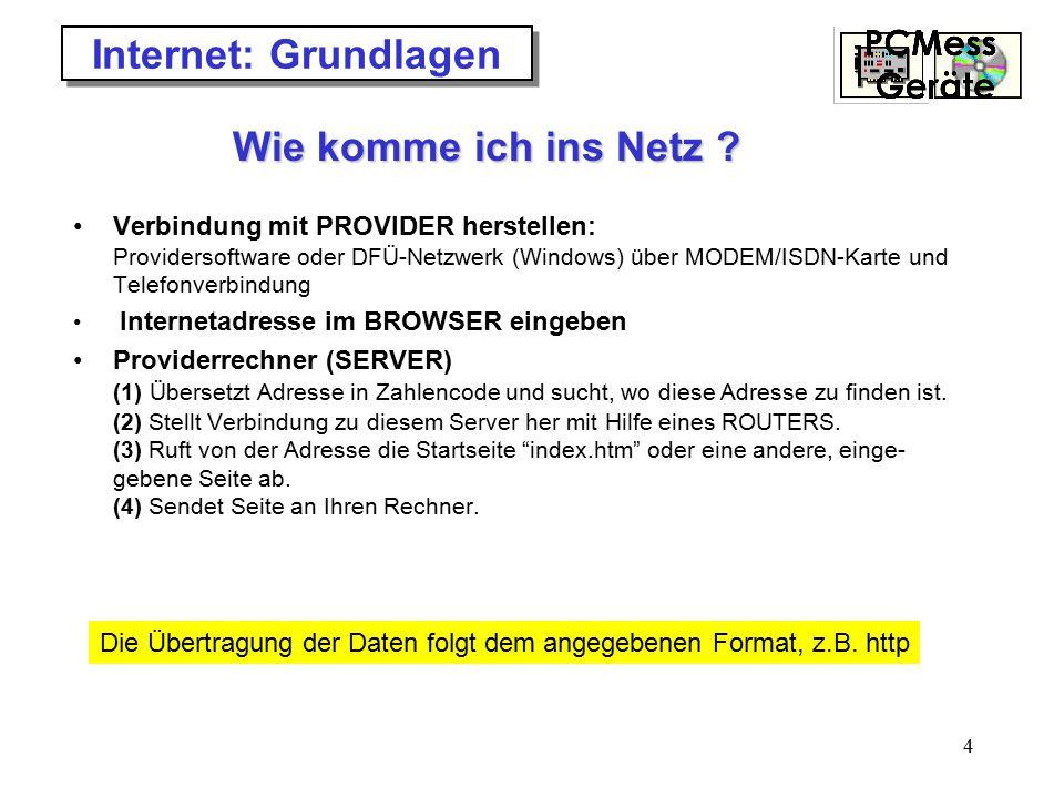 4 Internet: Grundlagen Verbindung mit PROVIDER herstellen: Providersoftware oder DFÜ-Netzwerk (Windows) über MODEM/ISDN-Karte und Telefonverbindung In